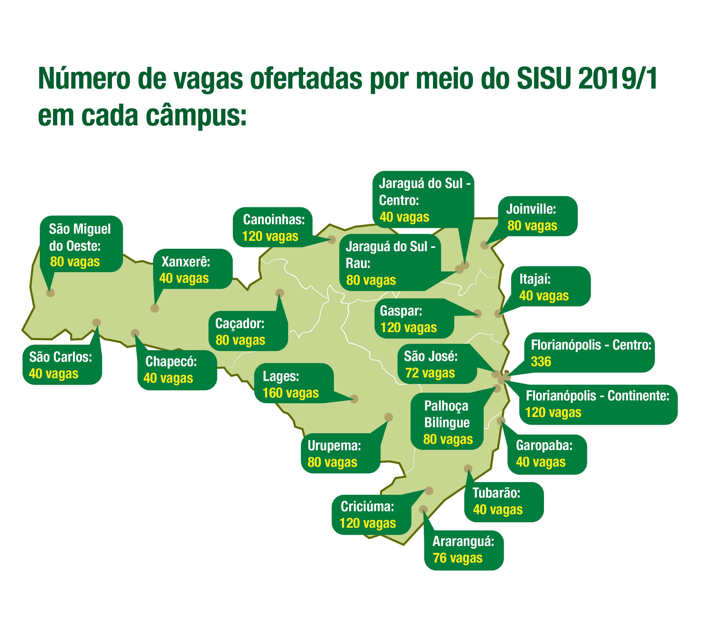 IFSC oferece 1.884 vagas pelo Sisu