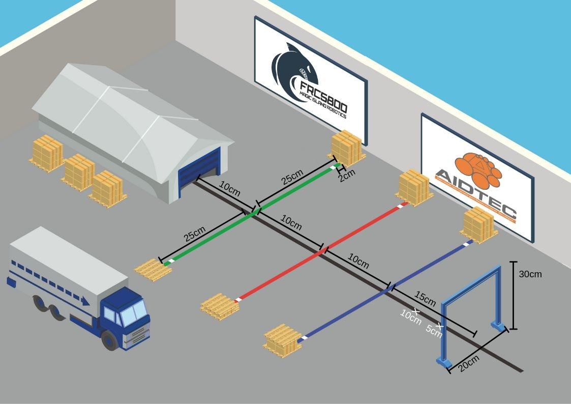 Sepei 2019 desafia equipes de robótica a cumprir processo industrial de deslocamento de cargas