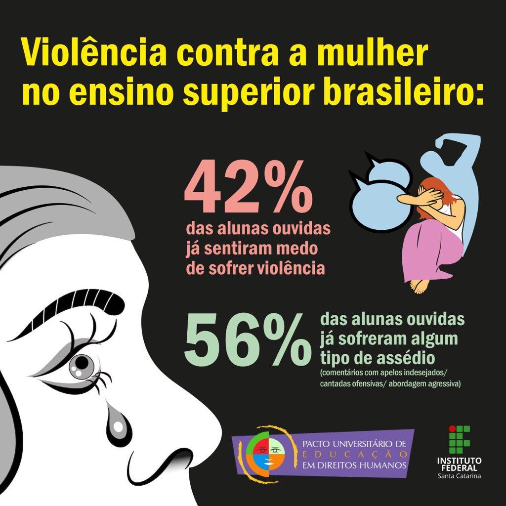 IFSC lança campanha para discutir temáticas de violação de Direitos Humanos